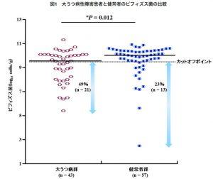 %e5%9b%b3%ef%bc%92%ef%bc%8810-26%ef%bc%89